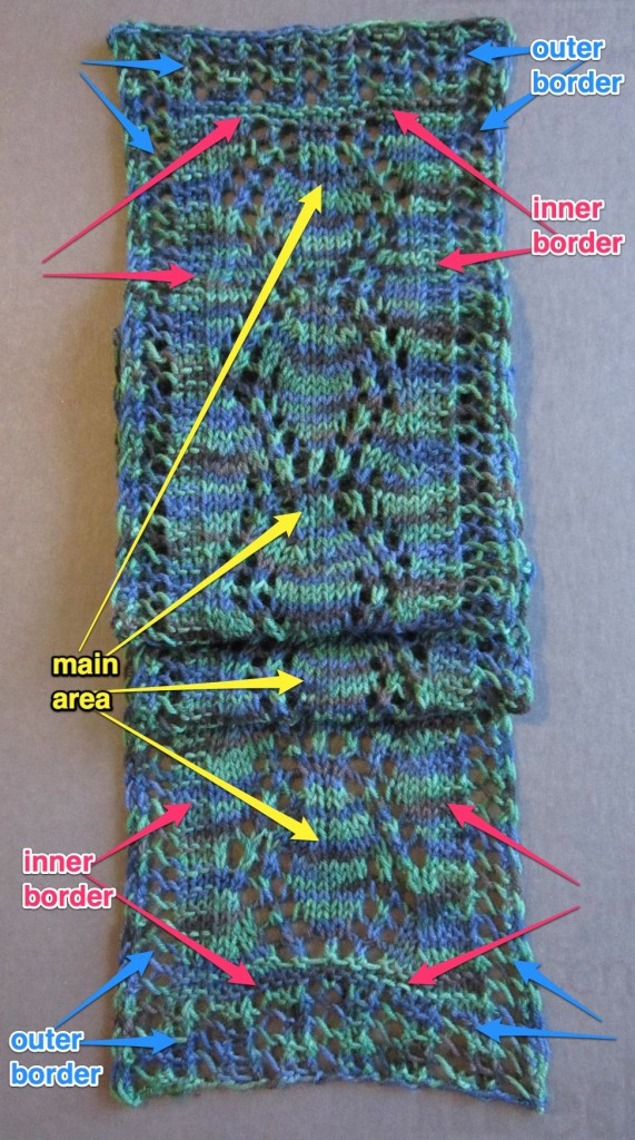 Overview of an end-to-end scarf with knit-as-you-go lace edging